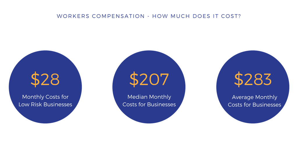 workers comp cost chart